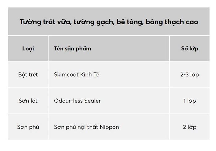 Sơn Lót Nội Thất Odour-less Sealer-01