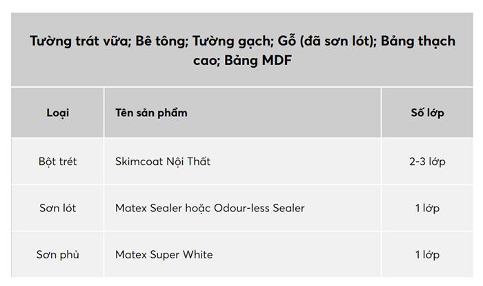 Sơn Nippon Matex Super White-02