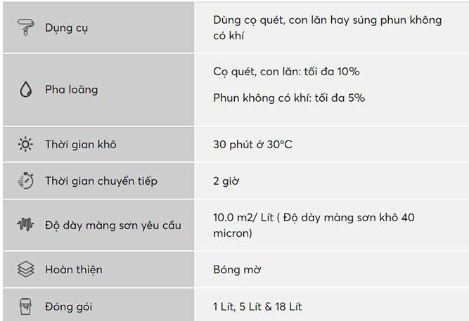 Sơn Nippon WeatherGard Plus+-1