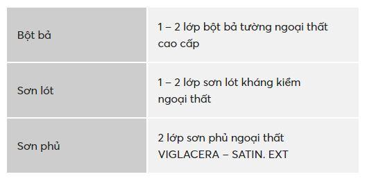 Sơn bóng ngoại thất Viglacera-Satin.Ext màu chuẩn