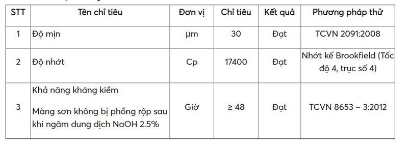 Sơn lót đặc biệt Viglacera Salt resistant lining-01