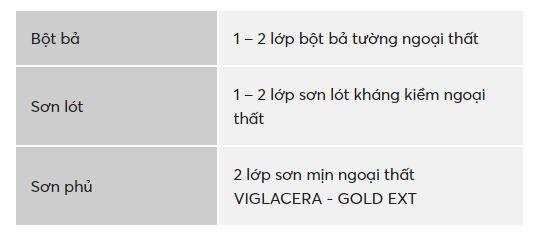 Sơn mịn ngoại thất Viglacera -Gold.Ext màu chuẩn
