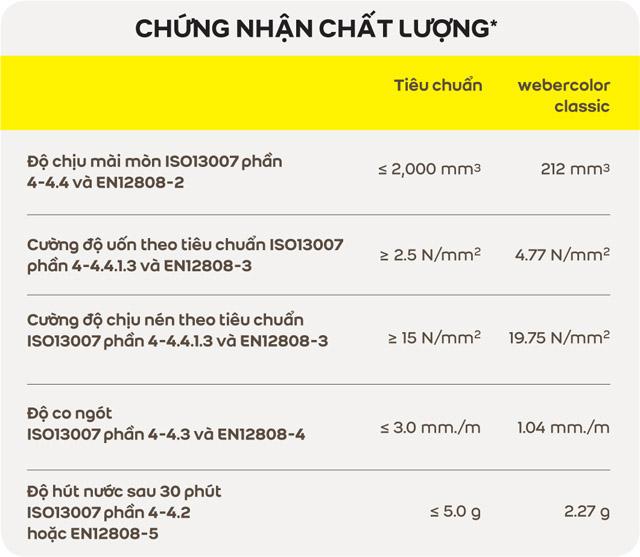 keo chà ron Weber.color classic 1kg/bao-3