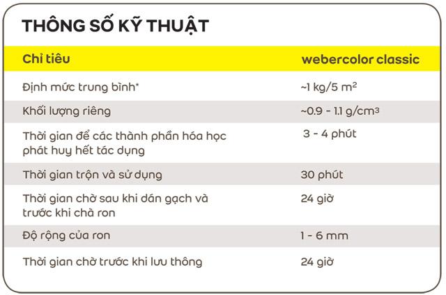 keo chà ron Weber.color classic 1kg/bao-4
