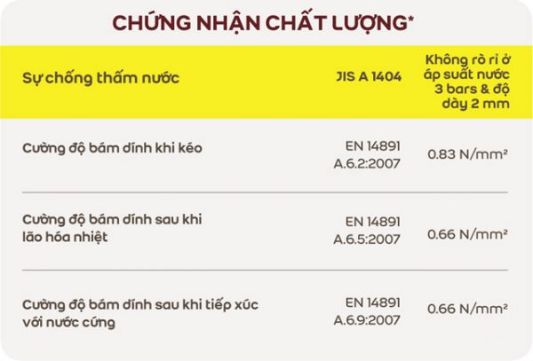 keo chống thấm Weber Dry.top 4,5kg-1