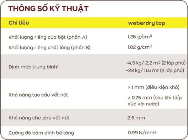 keo chống thấm Weber Dry.top 4,5kg-2
