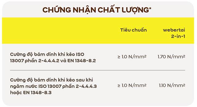 Keo dán gạch Weber.tai 2 in 1 5kg/bao-2