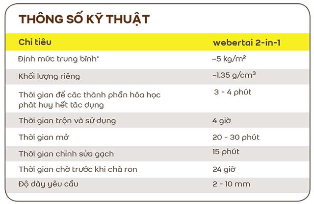 Keo dán gạch Weber.tai 2 in 1 5kg/bao-1