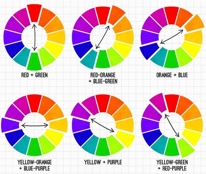 Nguyên tắc phối màu sơn mặt tiền